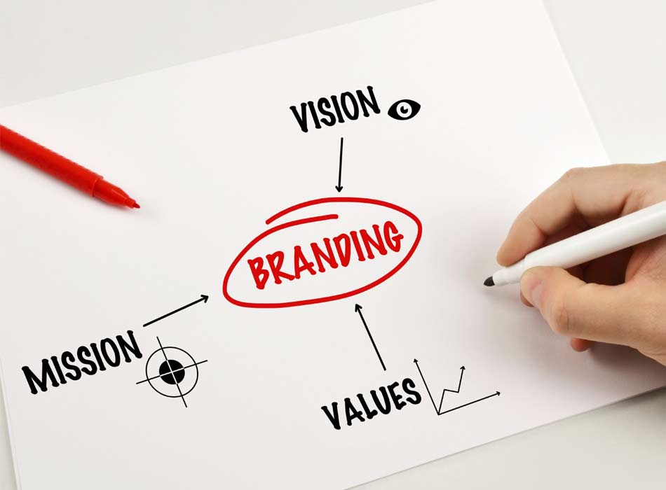 Branding basics and the secret of great branding