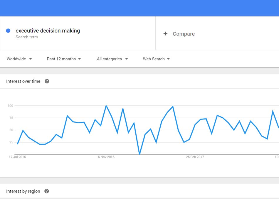Google Trends search screen capture