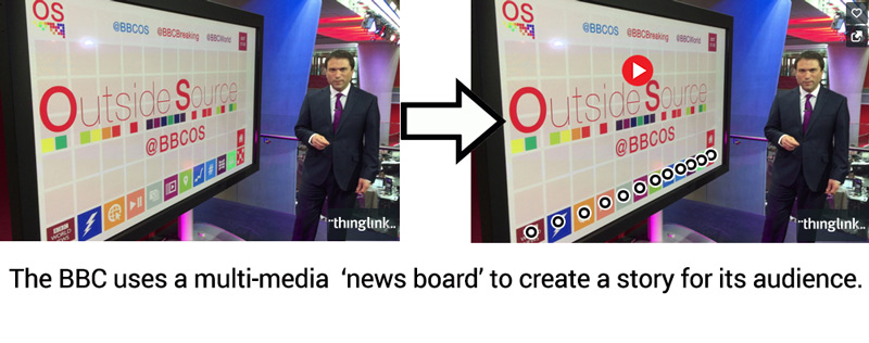 The BBC Outside Source Program uses a structured approach to curation
