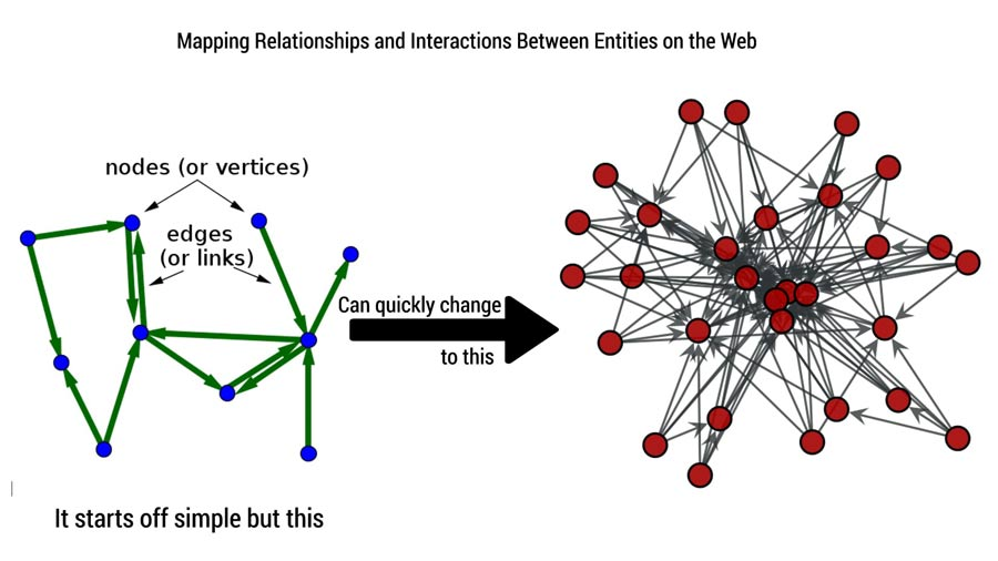 Trust and the connections we form across the web