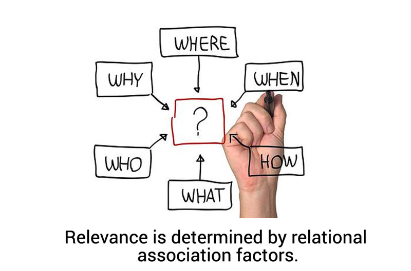 Relevance in semantic search is determined by a number of factors